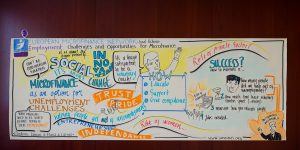 Drawing from EMN Conference